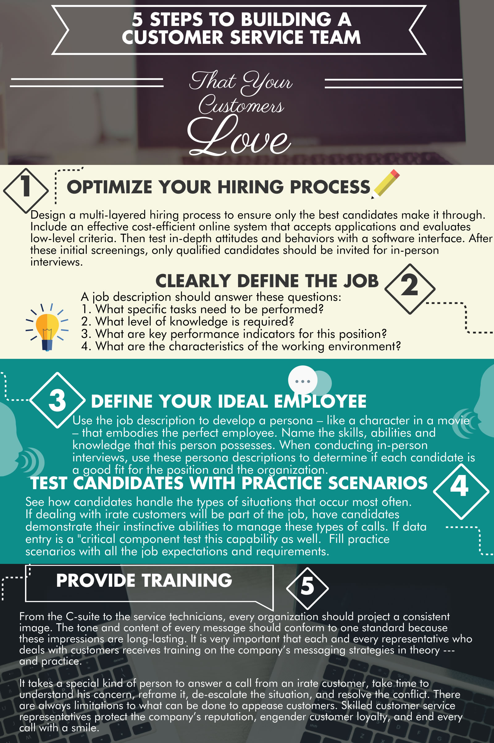 5 Steps to Build a Customer Service Team that Your Customers Love [INFOGRAPHIC]