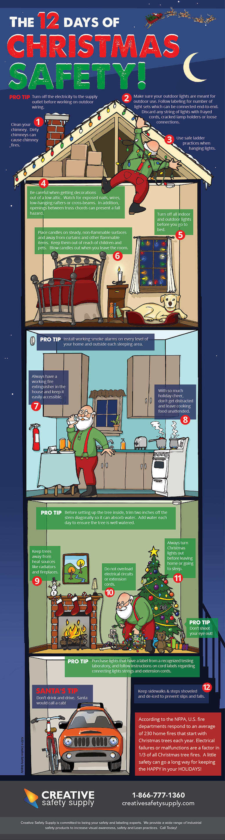 christmas-safety-infographic.jpg