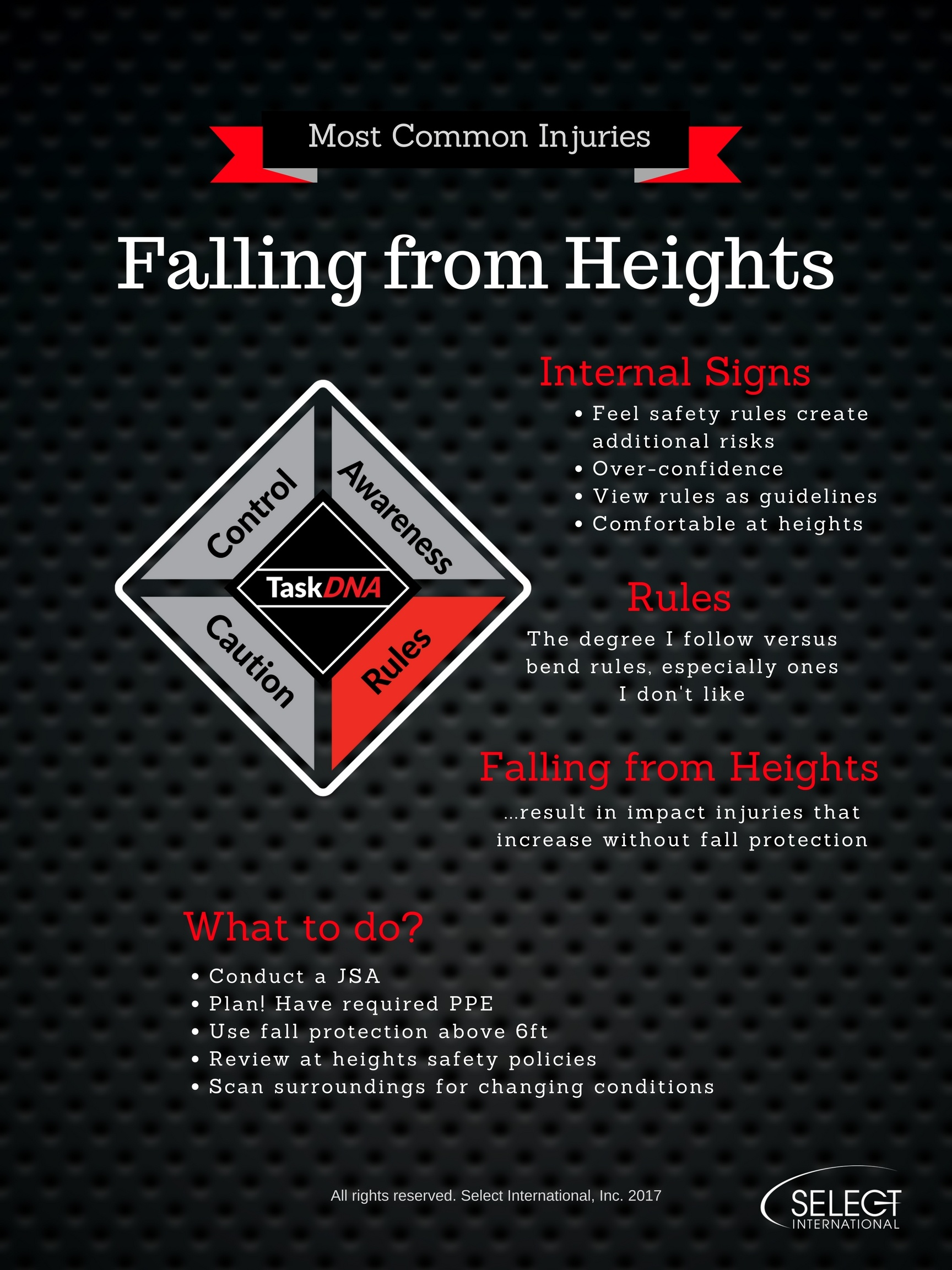 Falling from Heights Poster.jpg
