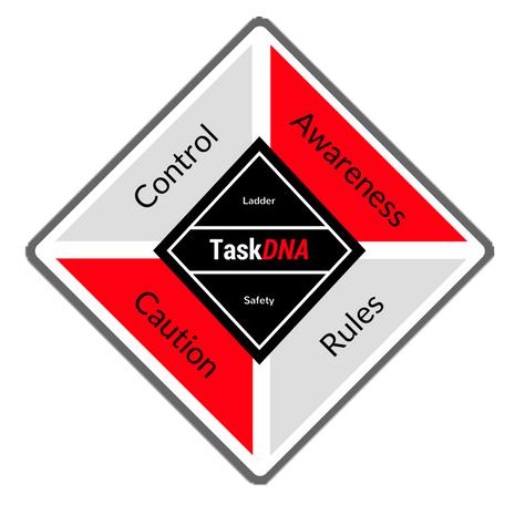 TaskDNA.png