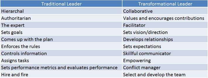 Leadership-styles.png