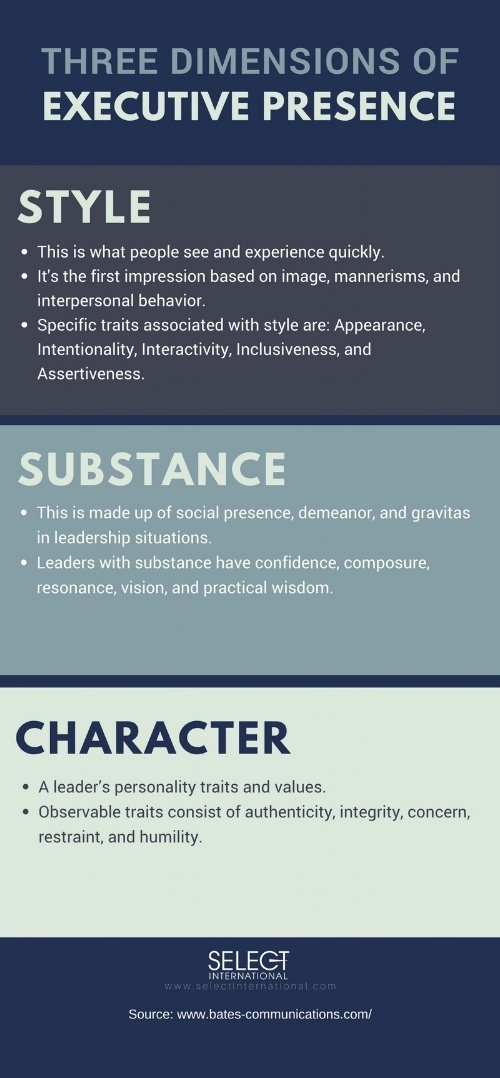 three dimensions of executive presence