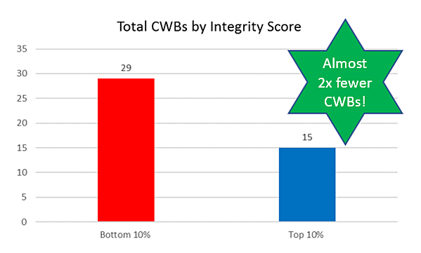 integrity cwb graph 2.png