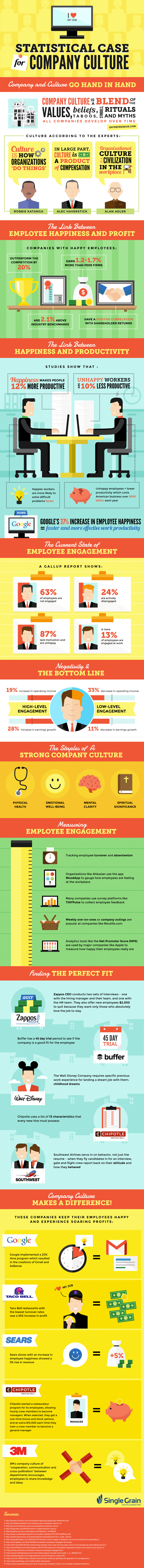 company-culture-infographic